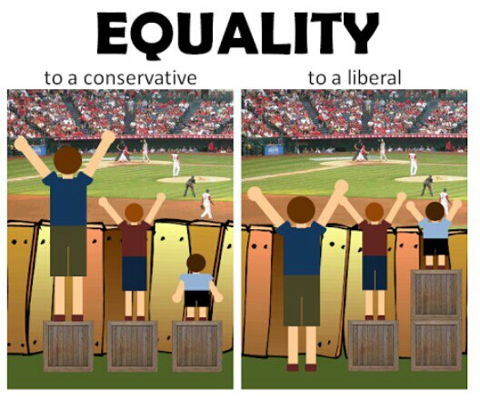 Equality to a conservative vs. to a liberal