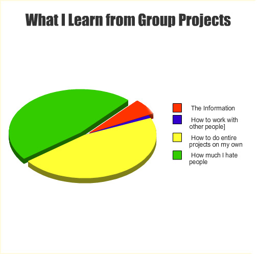 Why group projects are good for you