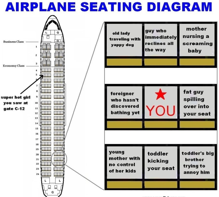 Airplane seating diagram