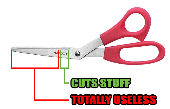 I always end up cutting things 1:4%22 at a time.