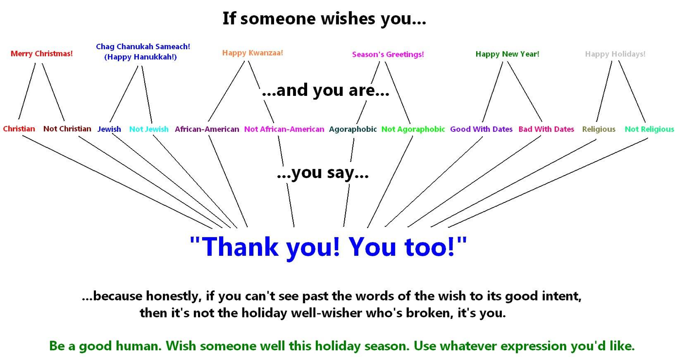 how to respond to various holiday greetings