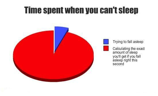 time-spent-when-i-cant-sleep