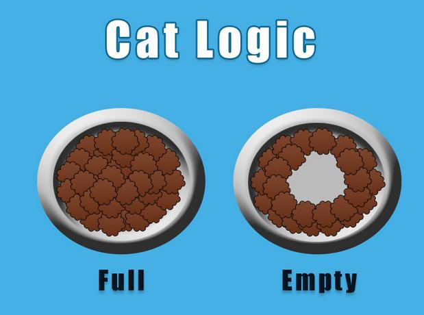 Just stumbled across this. %22Cat Logic%22