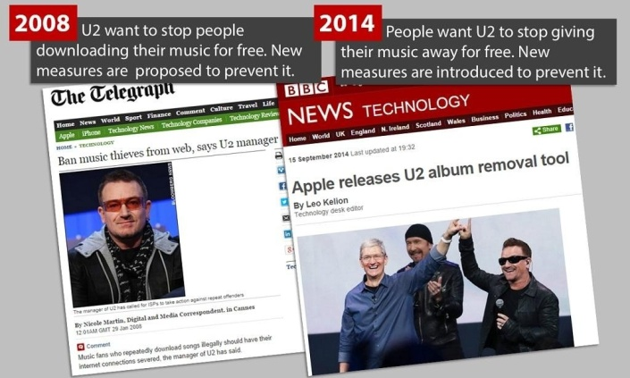 Oh, U2, how things have changed!...