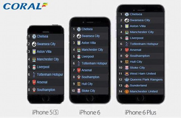 Why iPhone 6 Plus is the must-have phone for Manchester United fans!